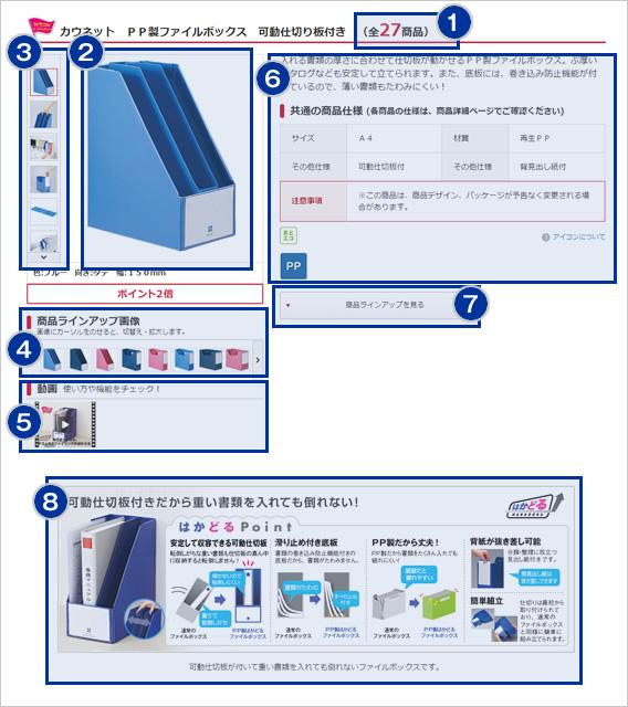 バリエーション一覧ページで共通の商品情報を確認