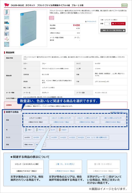 商品詳細ページの関連商品の表示