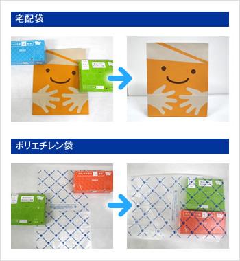 簡易梱包方法