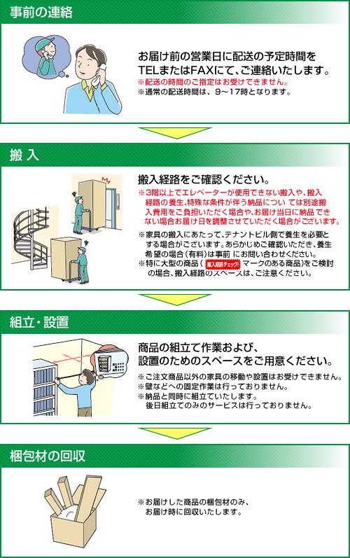 カウネットの家具 事前の連絡/搬入/組立・設置/梱包材の回収